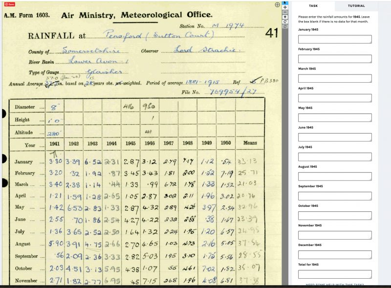 Rainfall records 1945